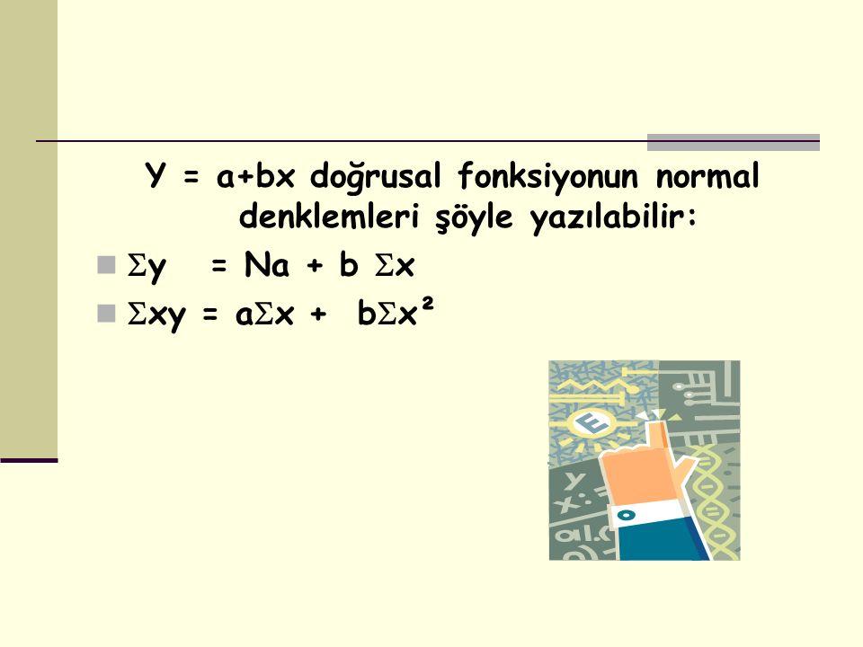 Y = a+bx doğrusal fonksiyonun normal denklemleri şöyle yazılabilir:
