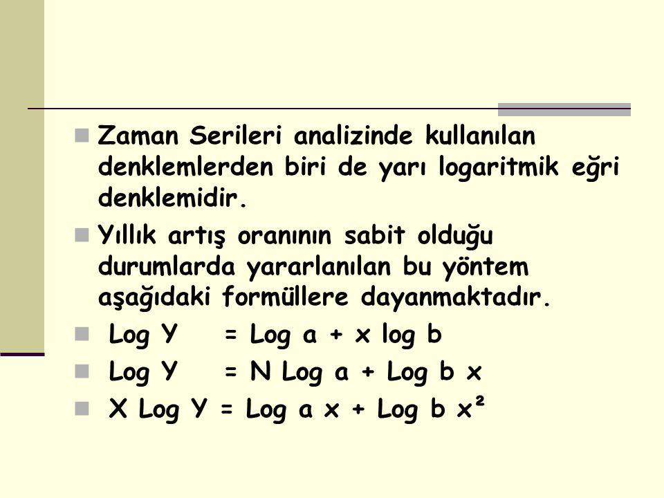 Zaman Serileri analizinde kullanılan denklemlerden biri de yarı logaritmik eğri denklemidir.