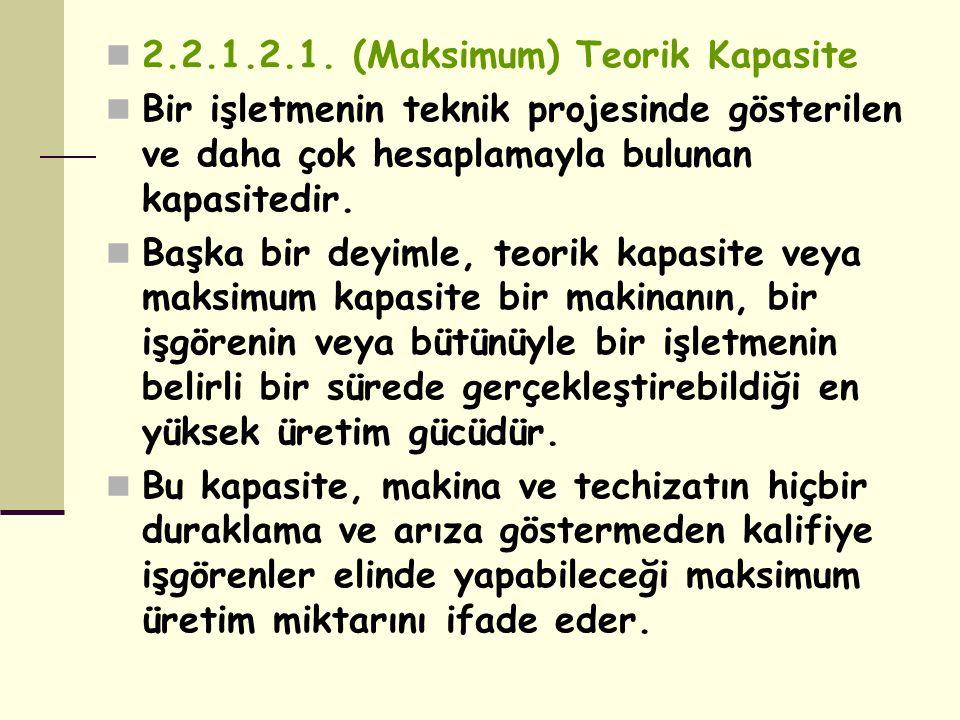 2.2.1.2.1. (Maksimum) Teorik Kapasite