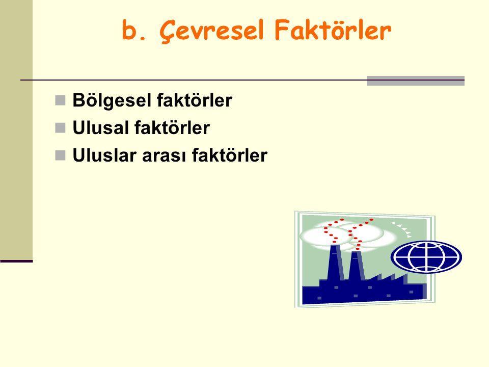b. Çevresel Faktörler Bölgesel faktörler Ulusal faktörler