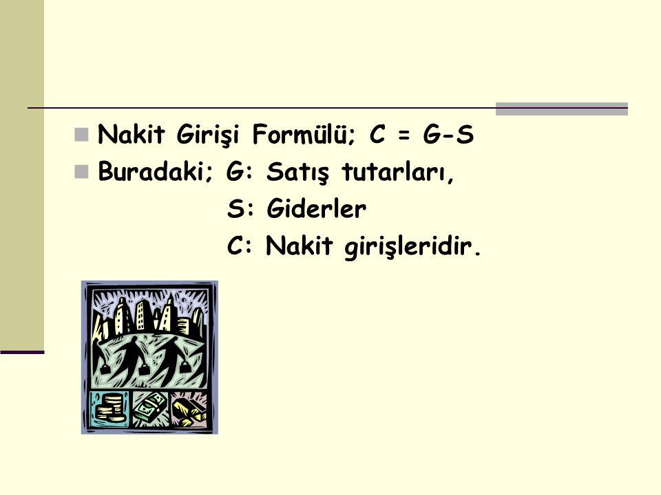 Nakit Girişi Formülü; C = G-S