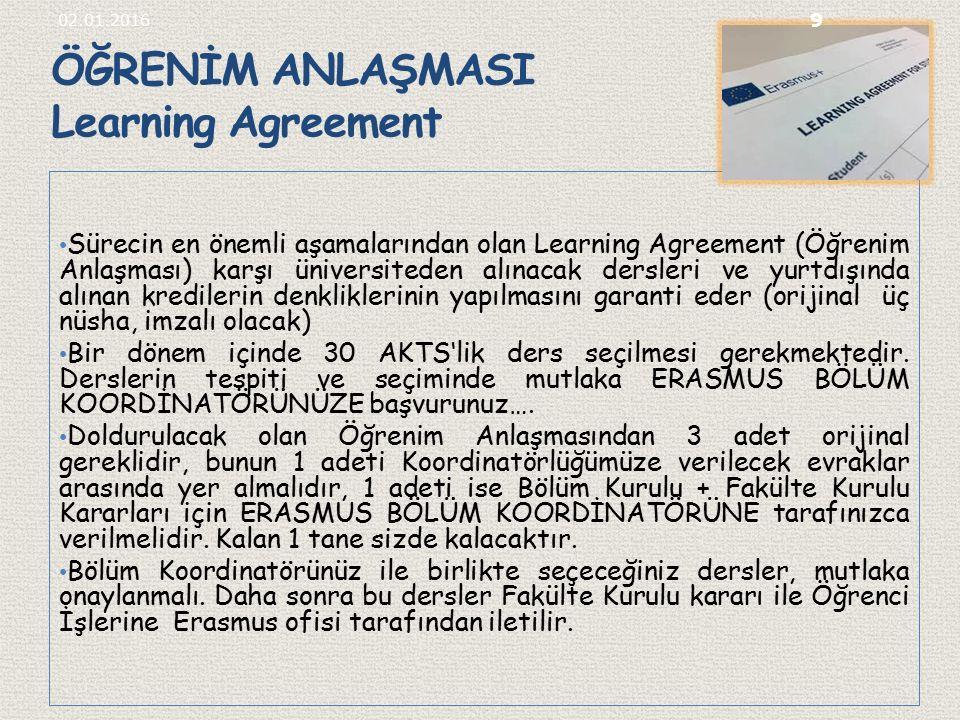 ÖĞRENİM ANLAŞMASI Learning Agreement