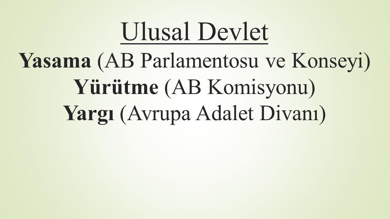 Ulusal Devlet Yasama (AB Parlamentosu ve Konseyi) Yürütme (AB Komisyonu) Yargı (Avrupa Adalet Divanı)