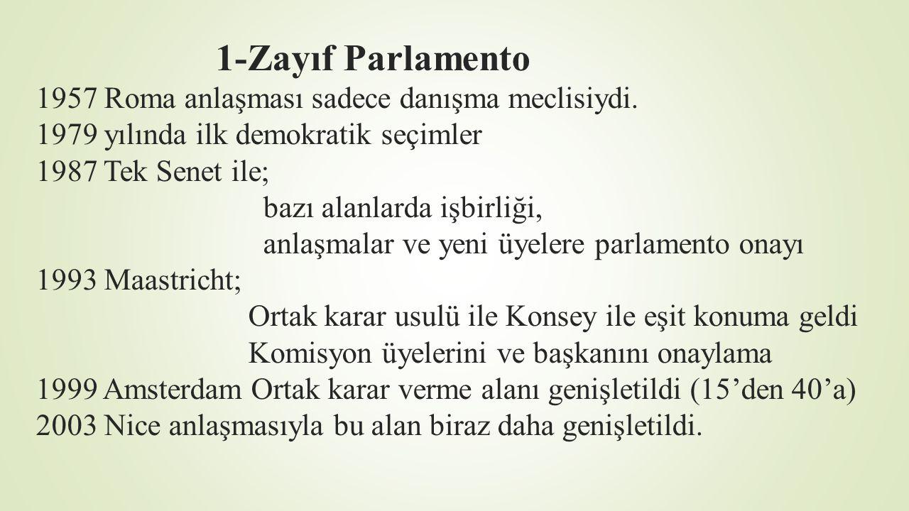 1-Zayıf Parlamento 1957 Roma anlaşması sadece danışma meclisiydi