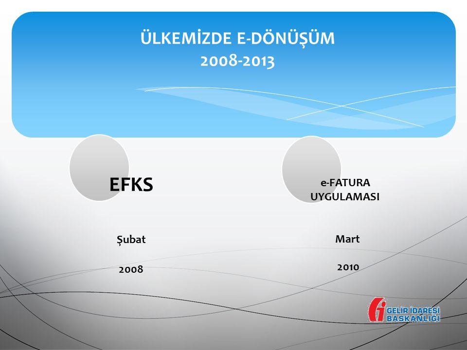 EFKS ÜLKEMİZDE E-DÖNÜŞÜM 2008-2013 e-FATURA UYGULAMASI Şubat Mart 2010