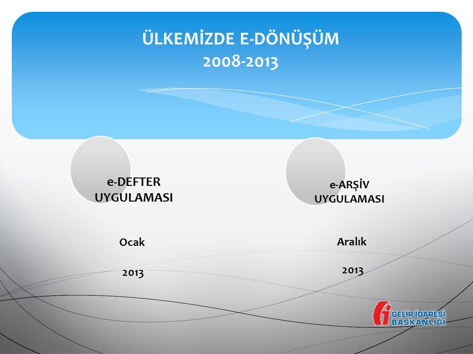 ÜLKEMİZDE E-DÖNÜŞÜM 2008-2013 e-DEFTER UYGULAMASI e-ARŞİV UYGULAMASI