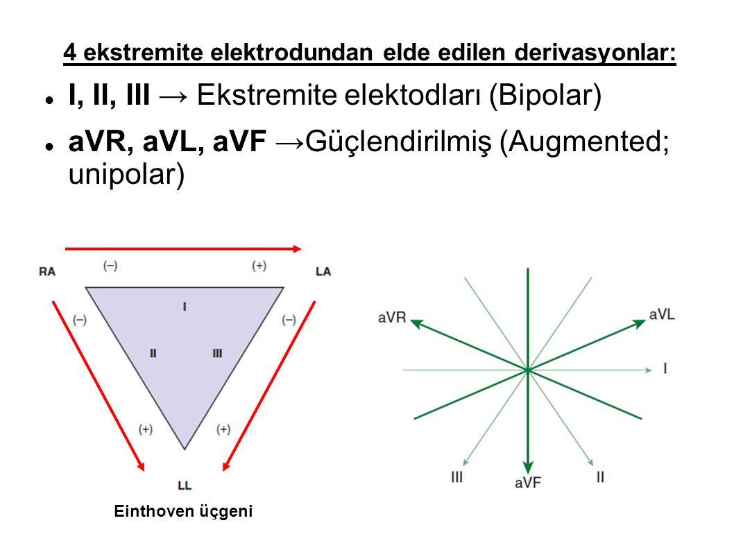 4 ekstremite elektrodundan elde edilen derivasyonlar: