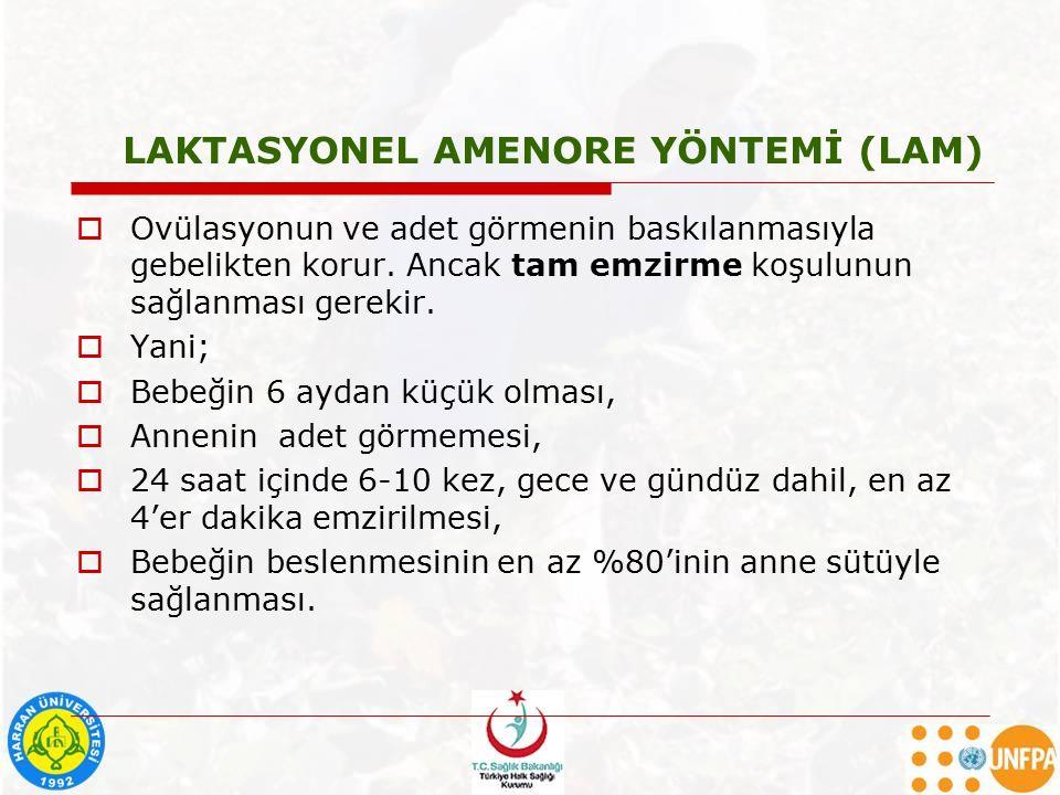LAKTASYONEL AMENORE YÖNTEMİ (LAM)
