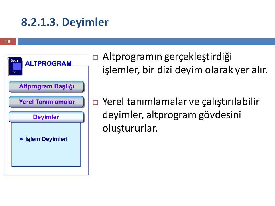 8.2.1.3. Deyimler Altprogramın gerçekleştirdiği işlemler, bir dizi deyim olarak yer alır.