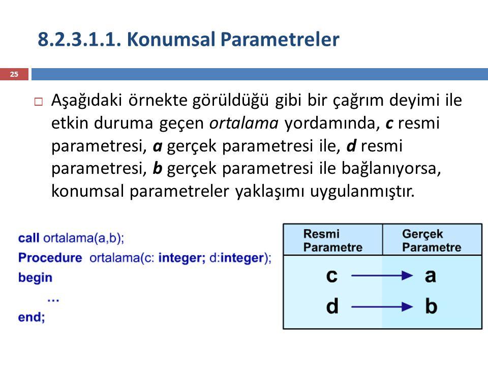 8.2.3.1.1. Konumsal Parametreler