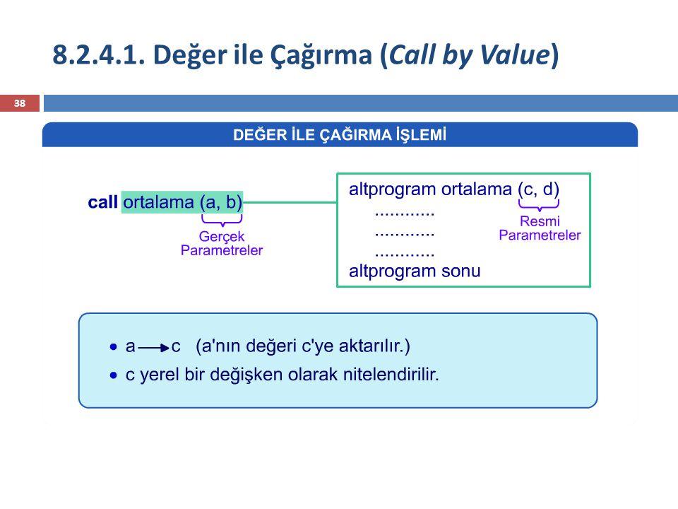 8.2.4.1. Değer ile Çağırma (Call by Value)