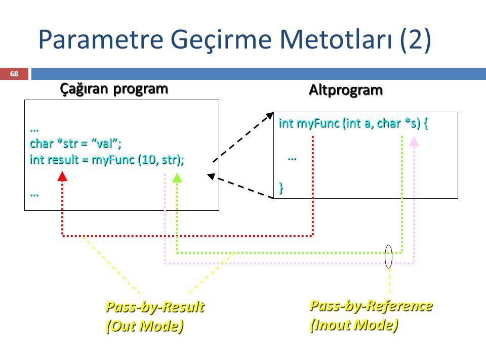 Parametre Geçirme Metotları (2)