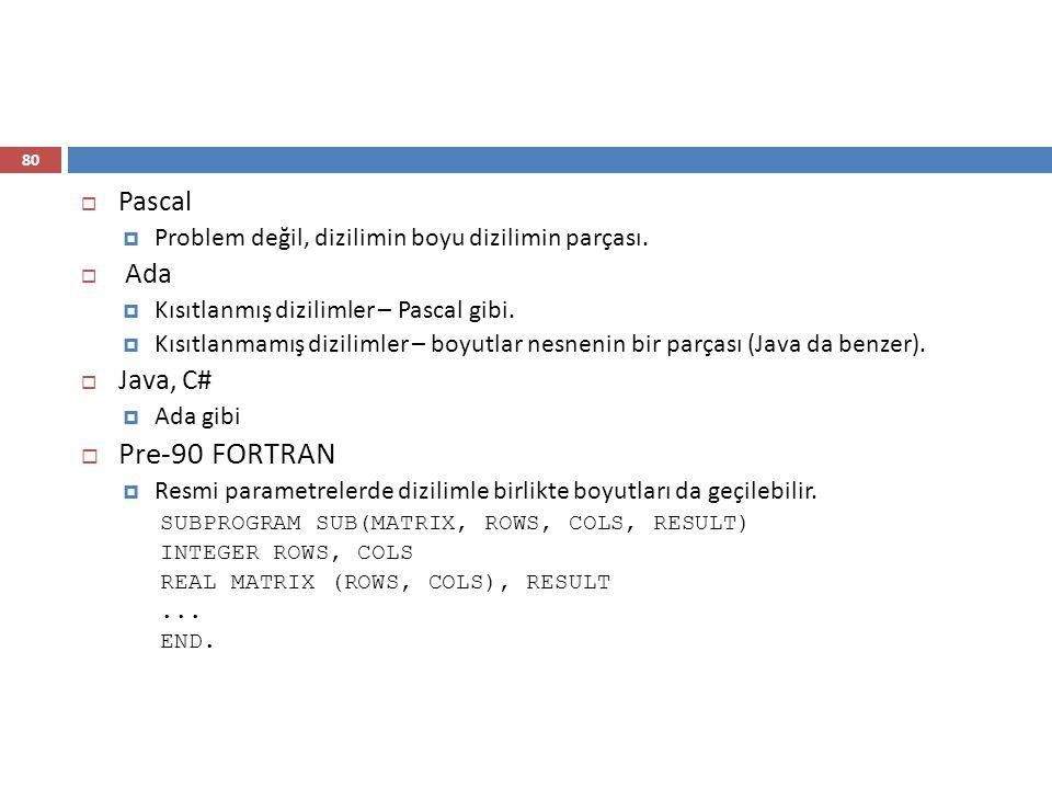Pre-90 FORTRAN Pascal Ada Java, C#