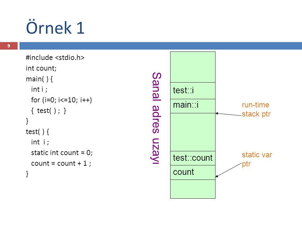 Örnek 1 Sanal adres uzayı test::i main::i test::count count