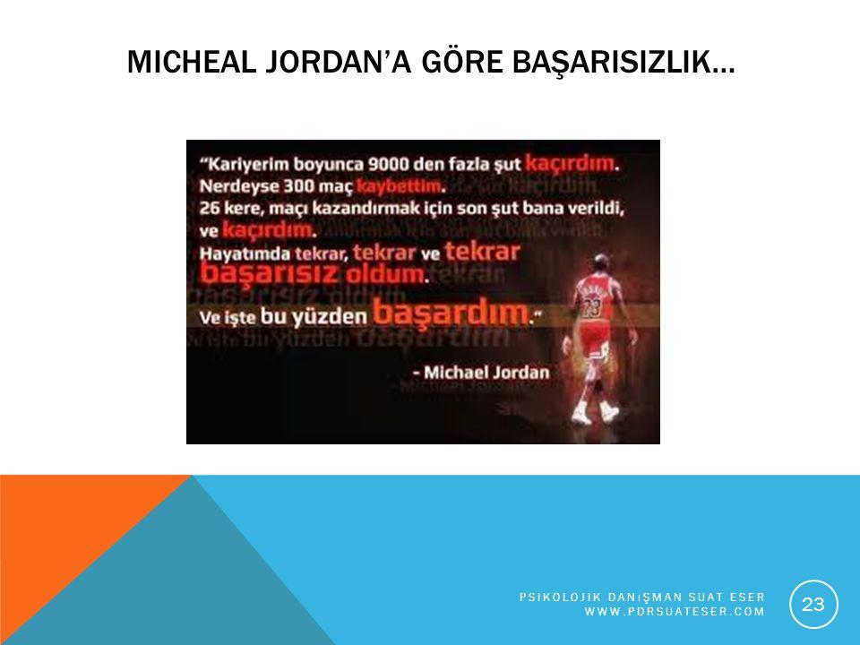 MICHEAL JORDAN'A GÖRE BAŞARISIZLIK…