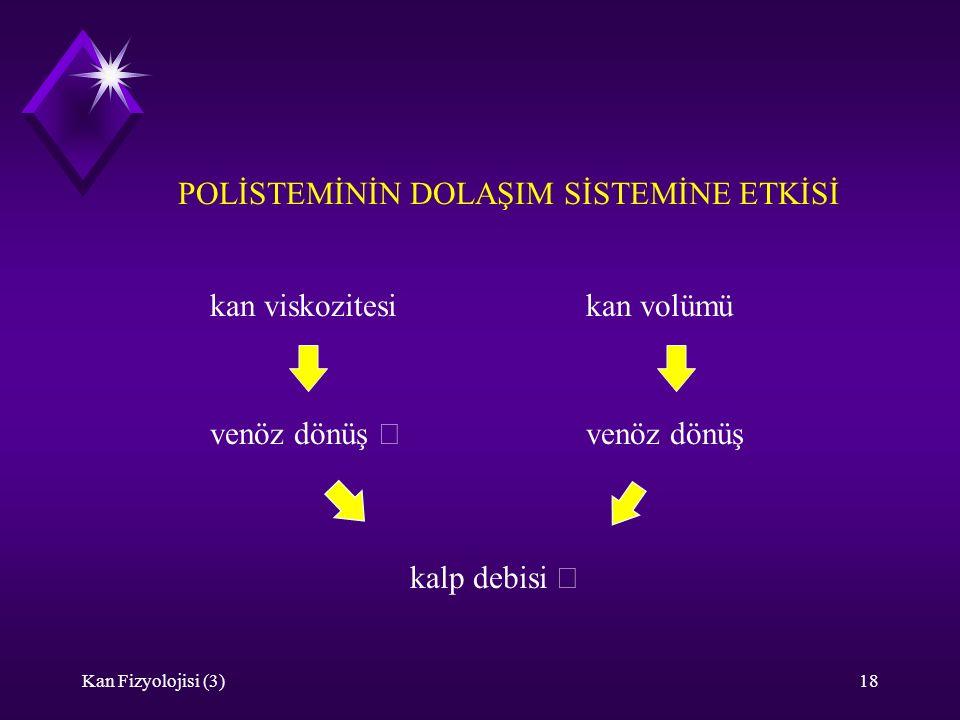 POLİSTEMİNİN DOLAŞIM SİSTEMİNE ETKİSİ