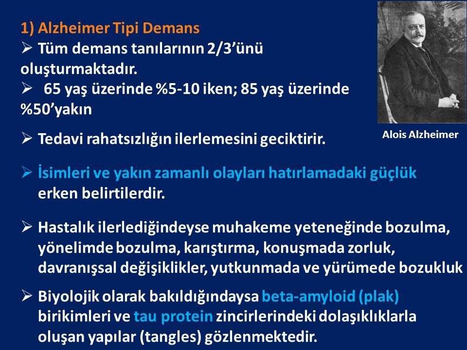 1) Alzheimer Tipi Demans Tüm demans tanılarının 2/3'ünü