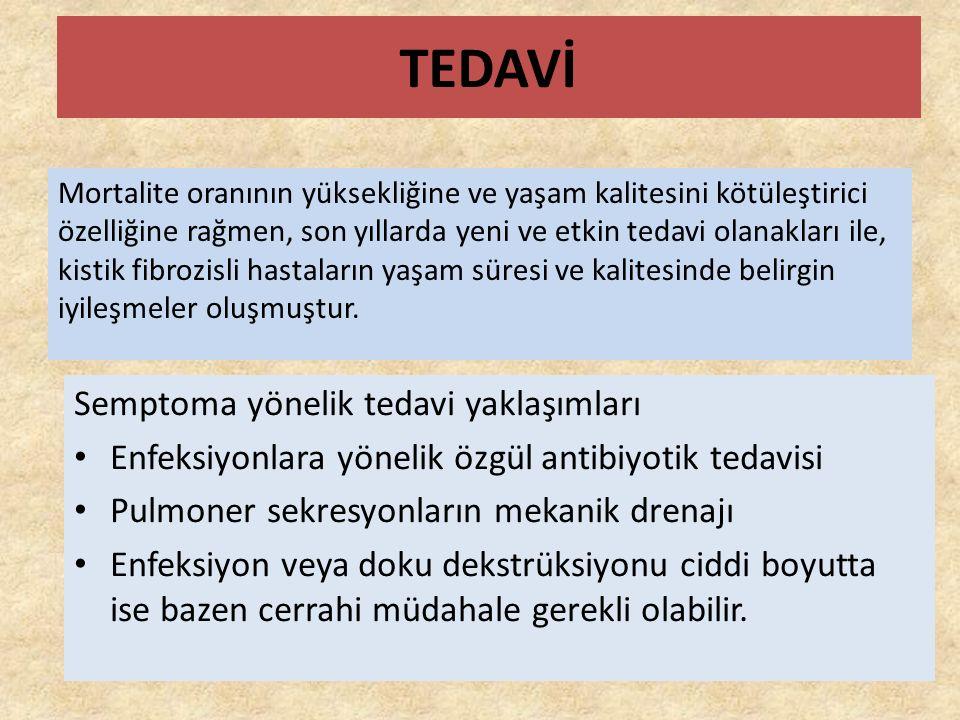 TEDAVİ Semptoma yönelik tedavi yaklaşımları