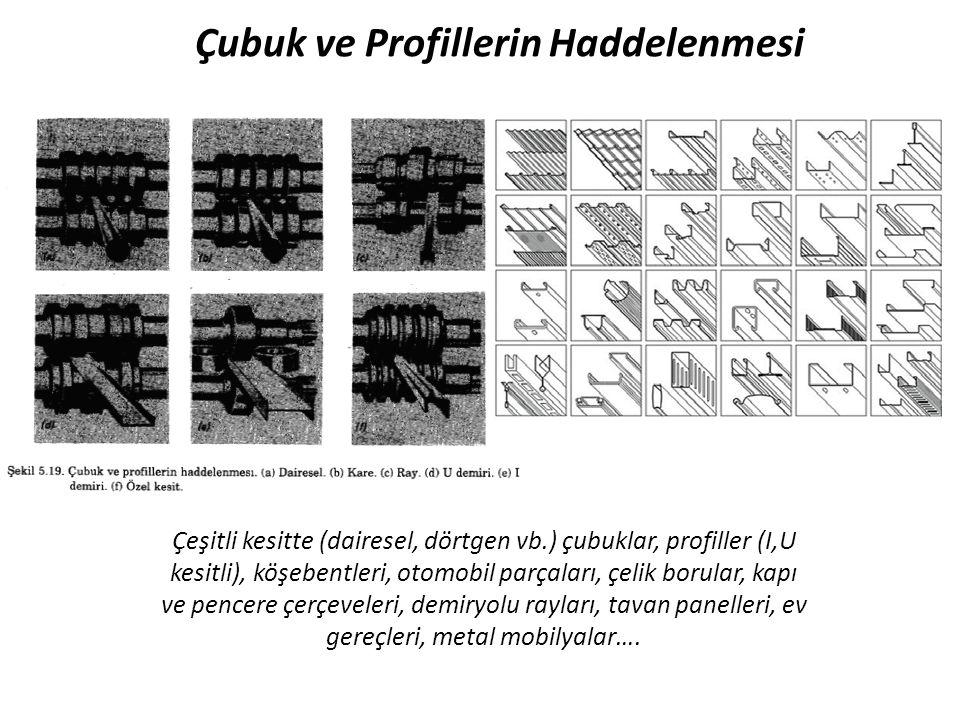 Çubuk ve Profillerin Haddelenmesi