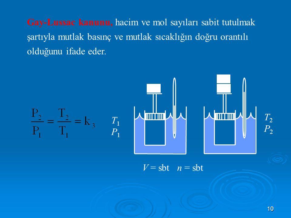 Gay-Lussac kanunu, hacim ve mol sayıları sabit tutulmak şartıyla mutlak basınç ve mutlak sıcaklığın doğru orantılı olduğunu ifade eder.