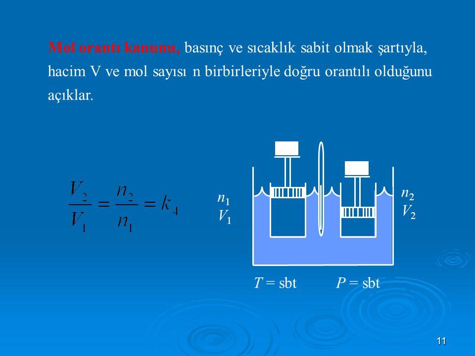 Mol orantı kanunu, basınç ve sıcaklık sabit olmak şartıyla, hacim V ve mol sayısı n birbirleriyle doğru orantılı olduğunu açıklar.