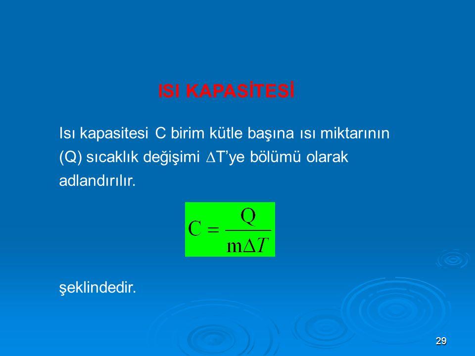 ISI KAPASİTESİ Isı kapasitesi C birim kütle başına ısı miktarının (Q) sıcaklık değişimi T'ye bölümü olarak adlandırılır.