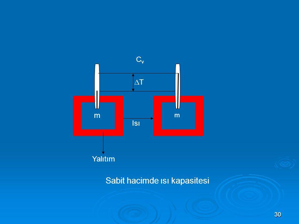 Sabit hacimde ısı kapasitesi