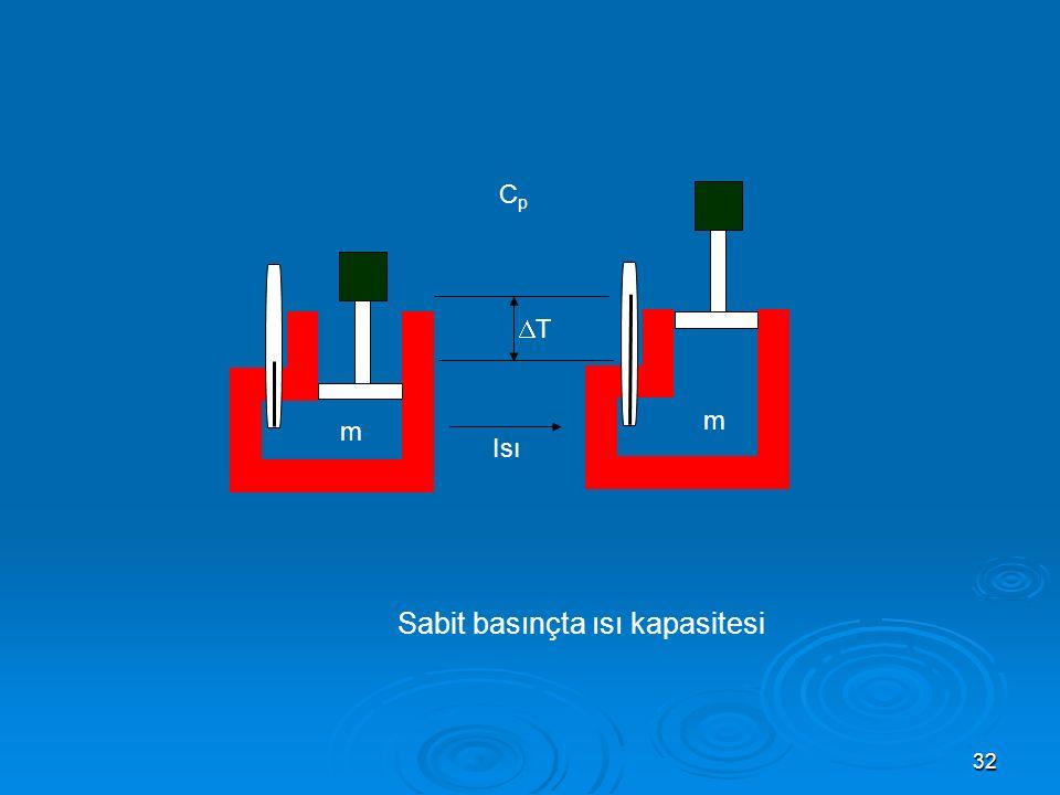 Sabit basınçta ısı kapasitesi