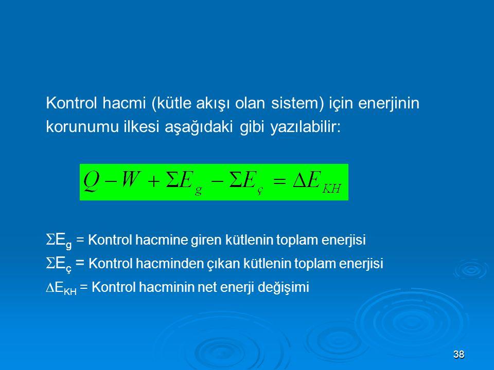 Eg = Kontrol hacmine giren kütlenin toplam enerjisi