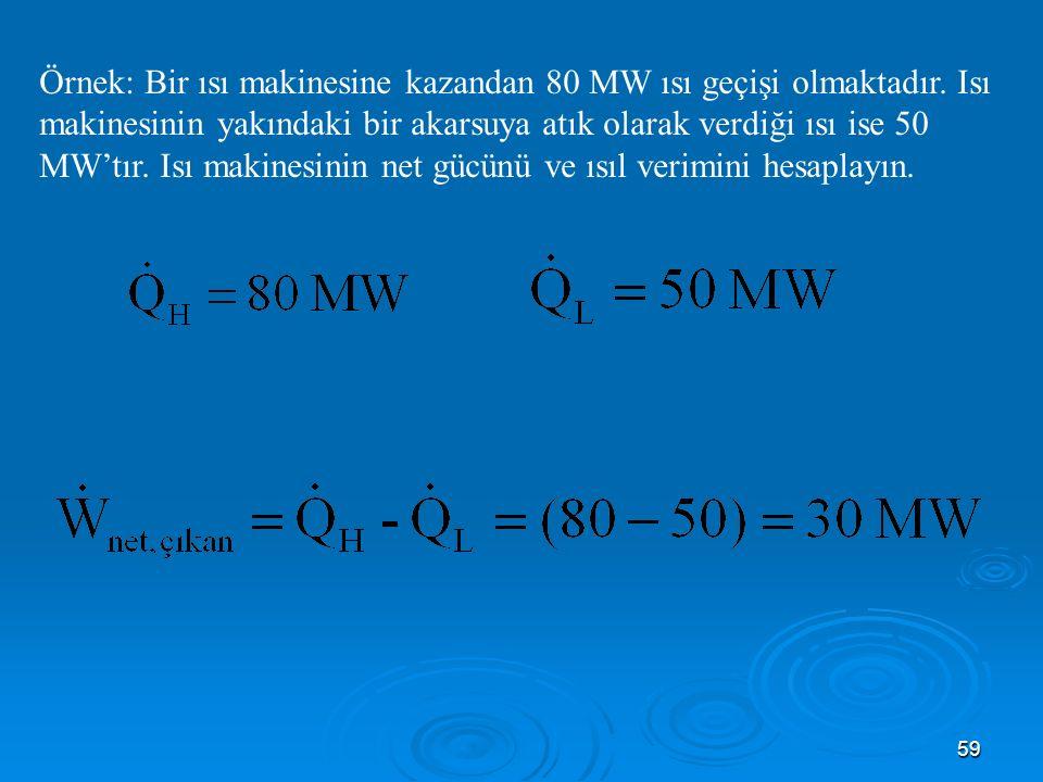 Örnek: Bir ısı makinesine kazandan 80 MW ısı geçişi olmaktadır