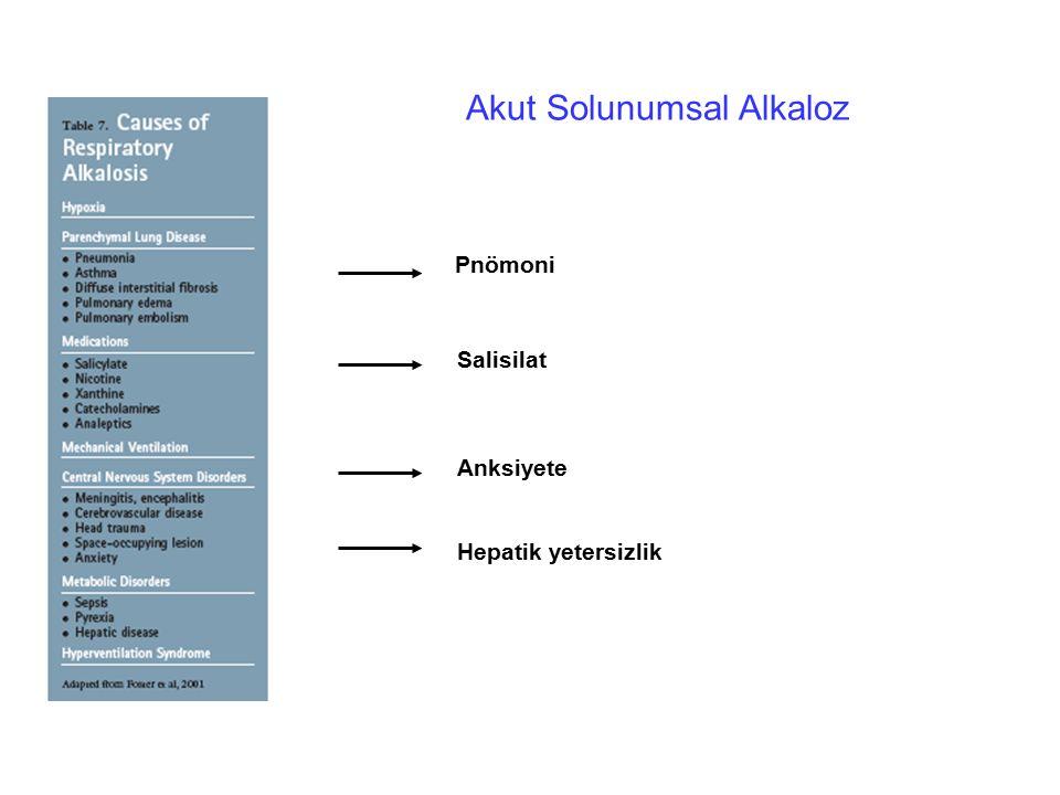 Akut Solunumsal Alkaloz