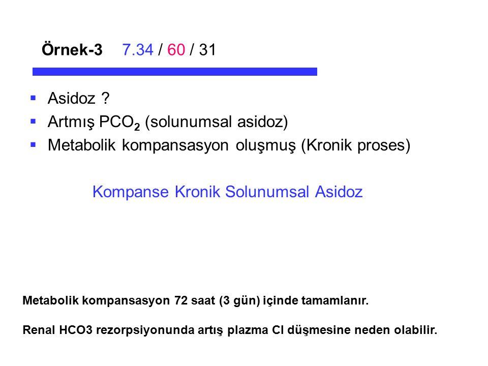 Artmış PCO2 (solunumsal asidoz)