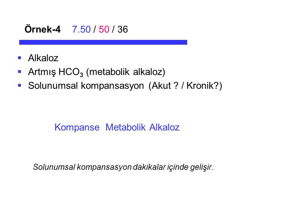 Artmış HCO3 (metabolik alkaloz)