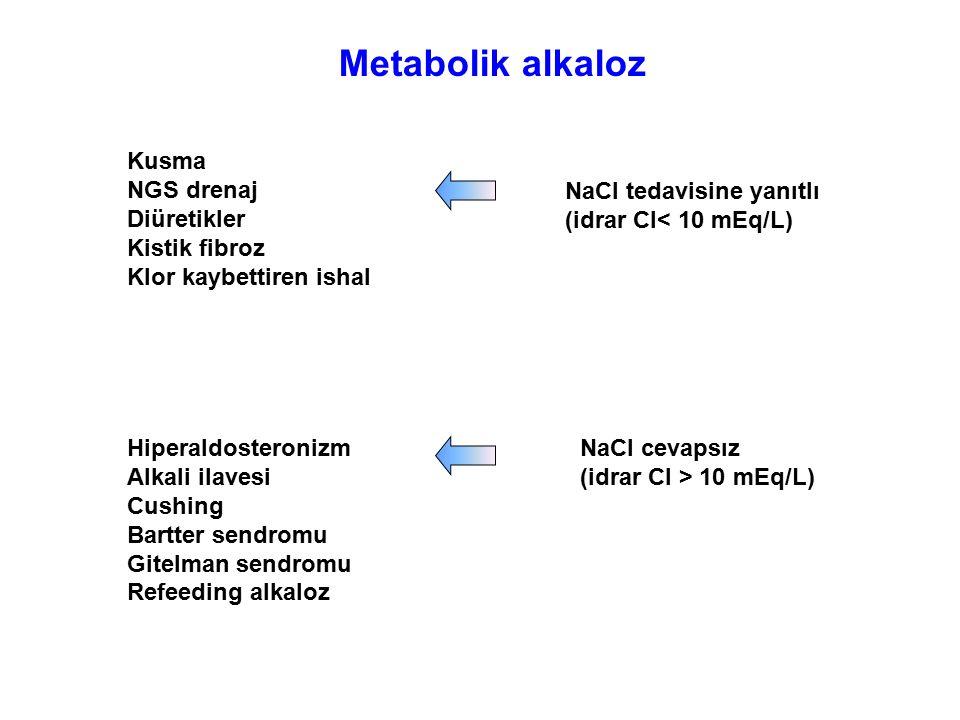 Metabolik alkaloz Kusma NGS drenaj Diüretikler Kistik fibroz