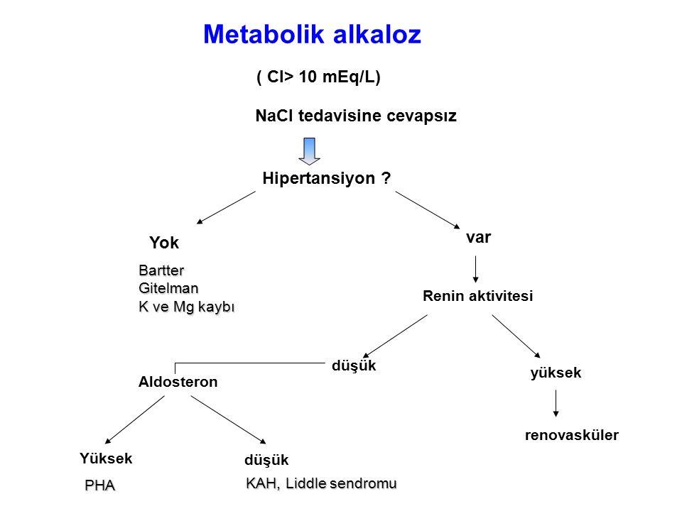 Metabolik alkaloz ( Cl> 10 mEq/L) NaCl tedavisine cevapsız