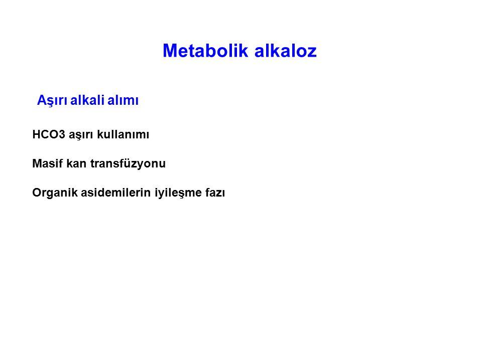 Metabolik alkaloz Aşırı alkali alımı HCO3 aşırı kullanımı