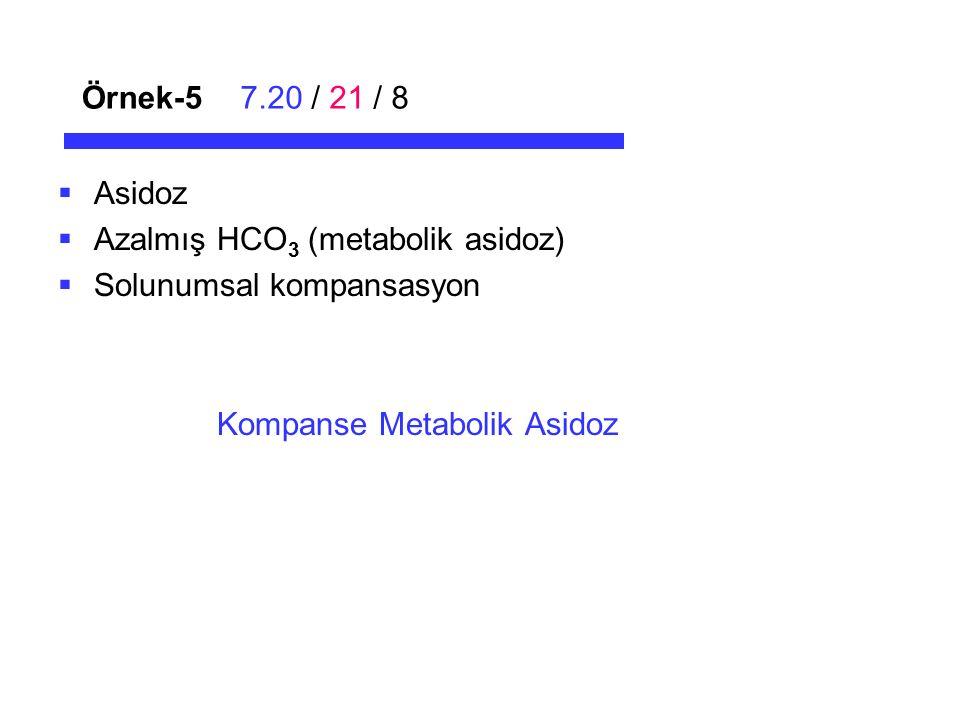 Örnek-5 7.20 / 21 / 8. Asidoz. Azalmış HCO3 (metabolik asidoz) Solunumsal kompansasyon.