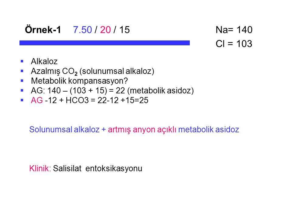 Örnek-1 7.50 / 20 / 15 Na= 140 Cl = 103 Alkaloz