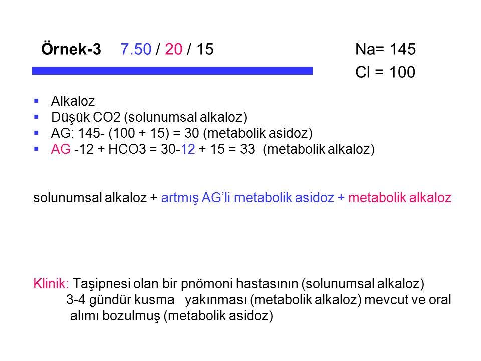 Örnek-3 7.50 / 20 / 15 Na= 145 Cl = 100 Alkaloz