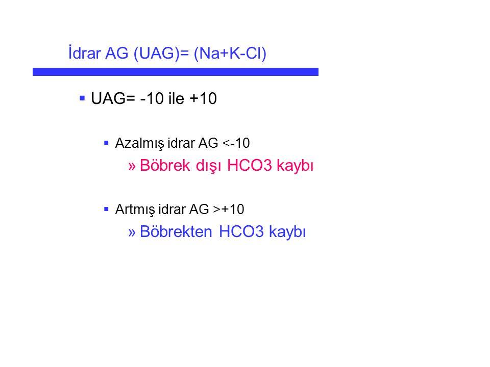 İdrar AG (UAG)= (Na+K-Cl)