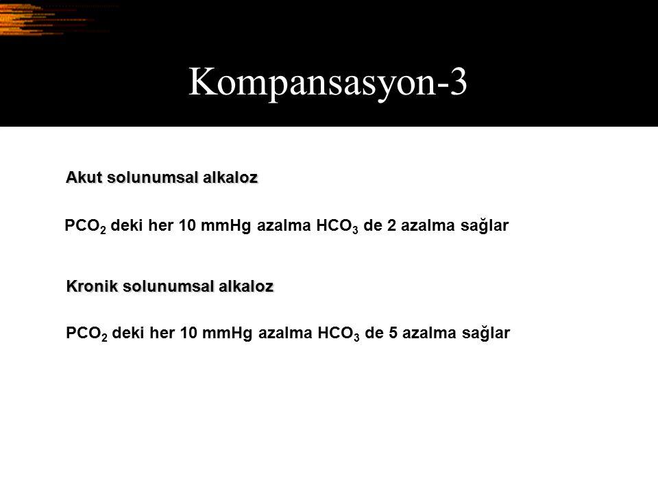 Kompansasyon-3 Akut solunumsal alkaloz