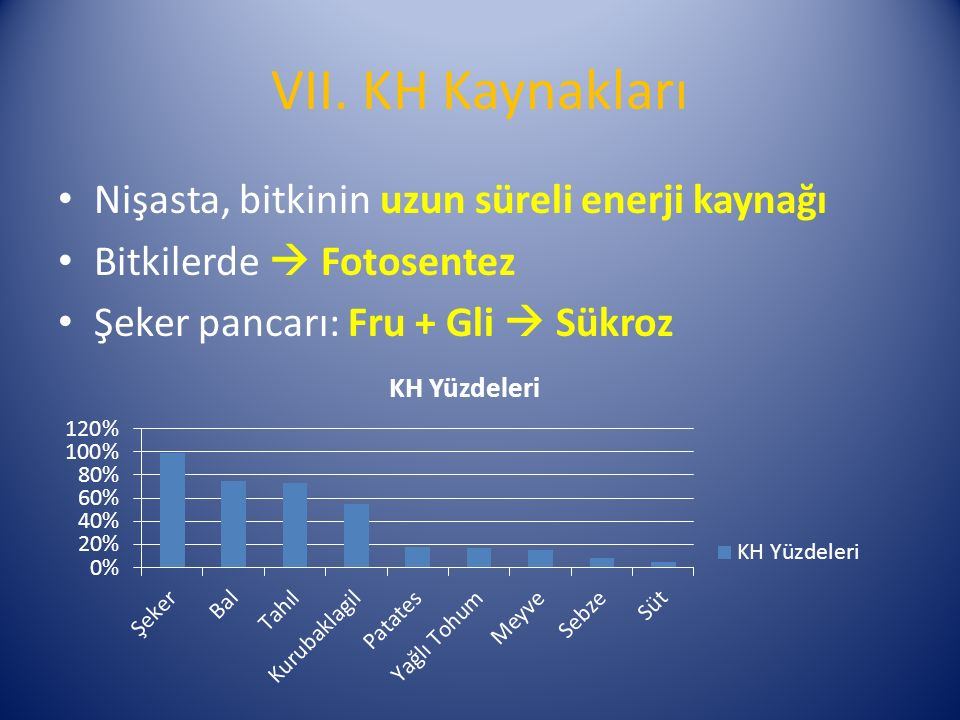 VII. KH Kaynakları Nişasta, bitkinin uzun süreli enerji kaynağı