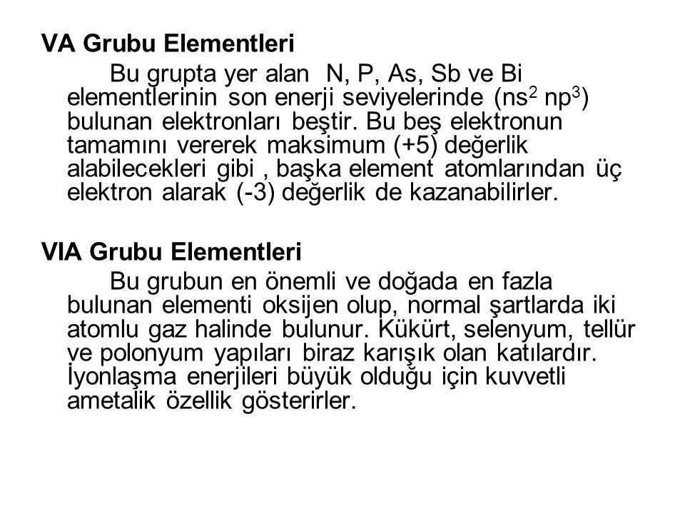 VA Grubu Elementleri