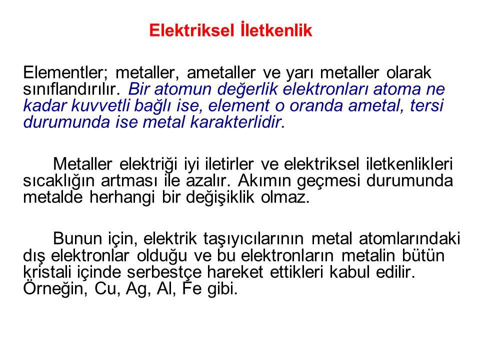 Elektriksel İletkenlik