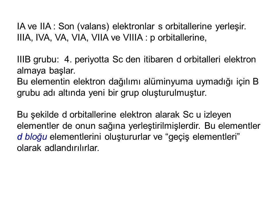 IA ve IIA : Son (valans) elektronlar s orbitallerine yerleşir.