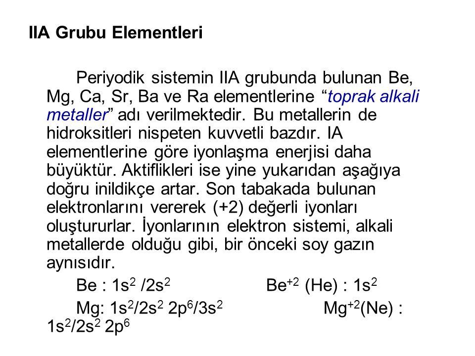 IIA Grubu Elementleri