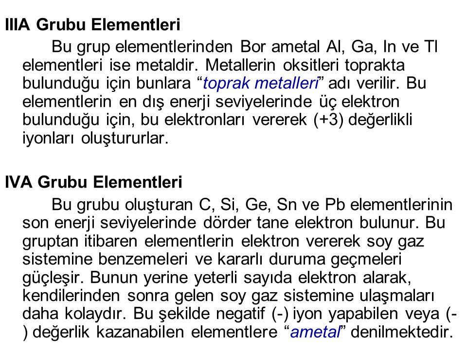 IIIA Grubu Elementleri