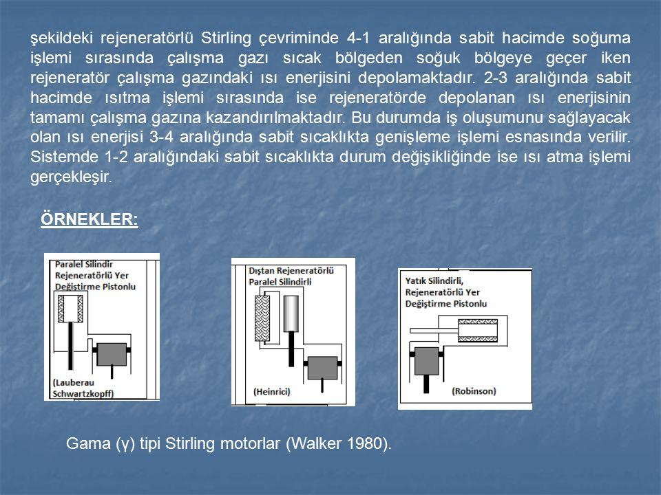 şekildeki rejeneratörlü Stirling çevriminde 4-1 aralığında sabit hacimde soğuma işlemi sırasında çalışma gazı sıcak bölgeden soğuk bölgeye geçer iken rejeneratör çalışma gazındaki ısı enerjisini depolamaktadır. 2-3 aralığında sabit hacimde ısıtma işlemi sırasında ise rejeneratörde depolanan ısı enerjisinin tamamı çalışma gazına kazandırılmaktadır. Bu durumda iş oluşumunu sağlayacak olan ısı enerjisi 3-4 aralığında sabit sıcaklıkta genişleme işlemi esnasında verilir. Sistemde 1-2 aralığındaki sabit sıcaklıkta durum değişikliğinde ise ısı atma işlemi gerçekleşir.