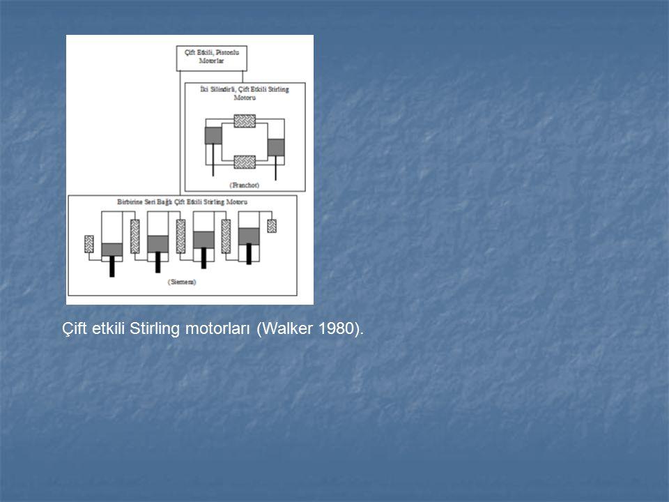 Çift etkili Stirling motorları (Walker 1980).