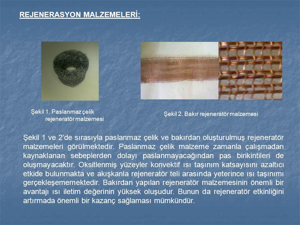 REJENERASYON MALZEMELERİ:
